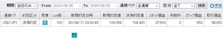 202008ドル円トレード記録