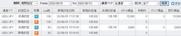 FXトレード記録202009ドル円1