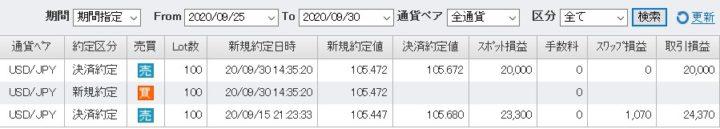 FXトレード記録202009ドル円3