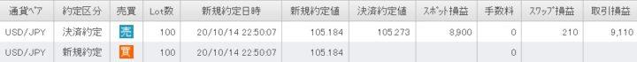 FXトレード記録202010ドル円(4)
