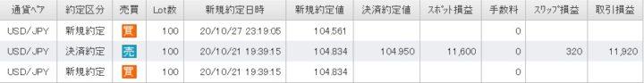 FXトレード記録202010ドル円(5)