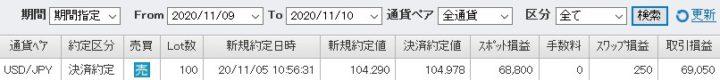 FXトレード記録202011ドル円2