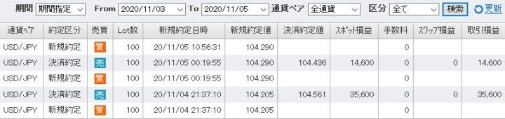 FXトレード記録202011ドル円1