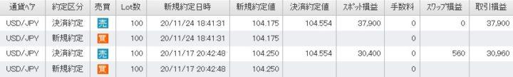 FXトレード記録202011ドル円(2)